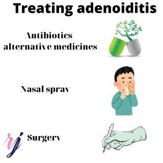 Treating adenoiditis